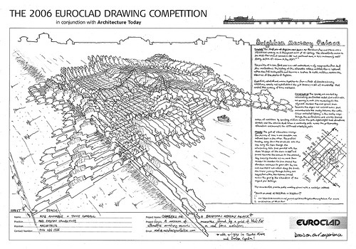 Euroclad competition