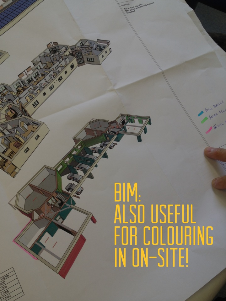 Building Information Models – BIM and BMHT
